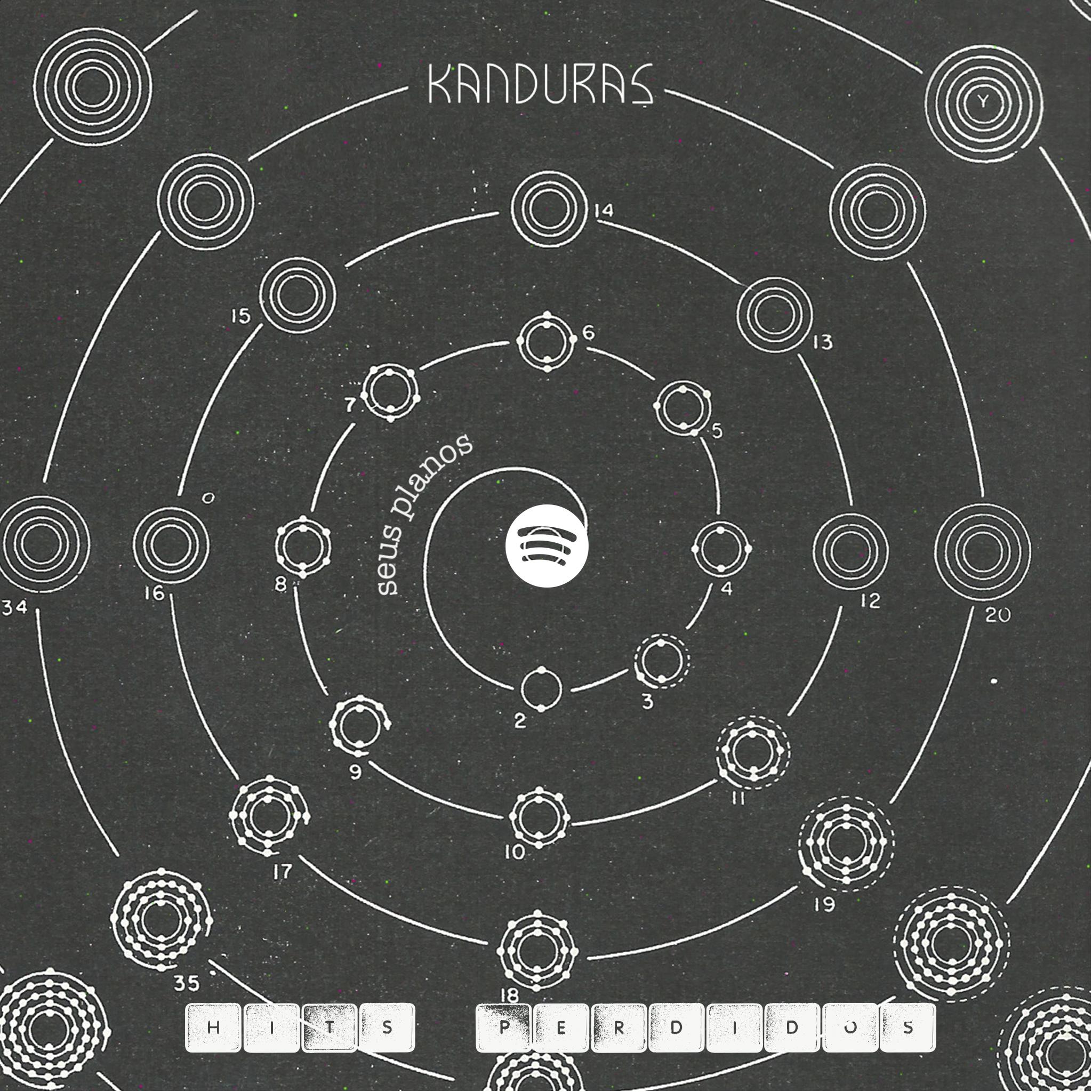 Playlist Kanduras