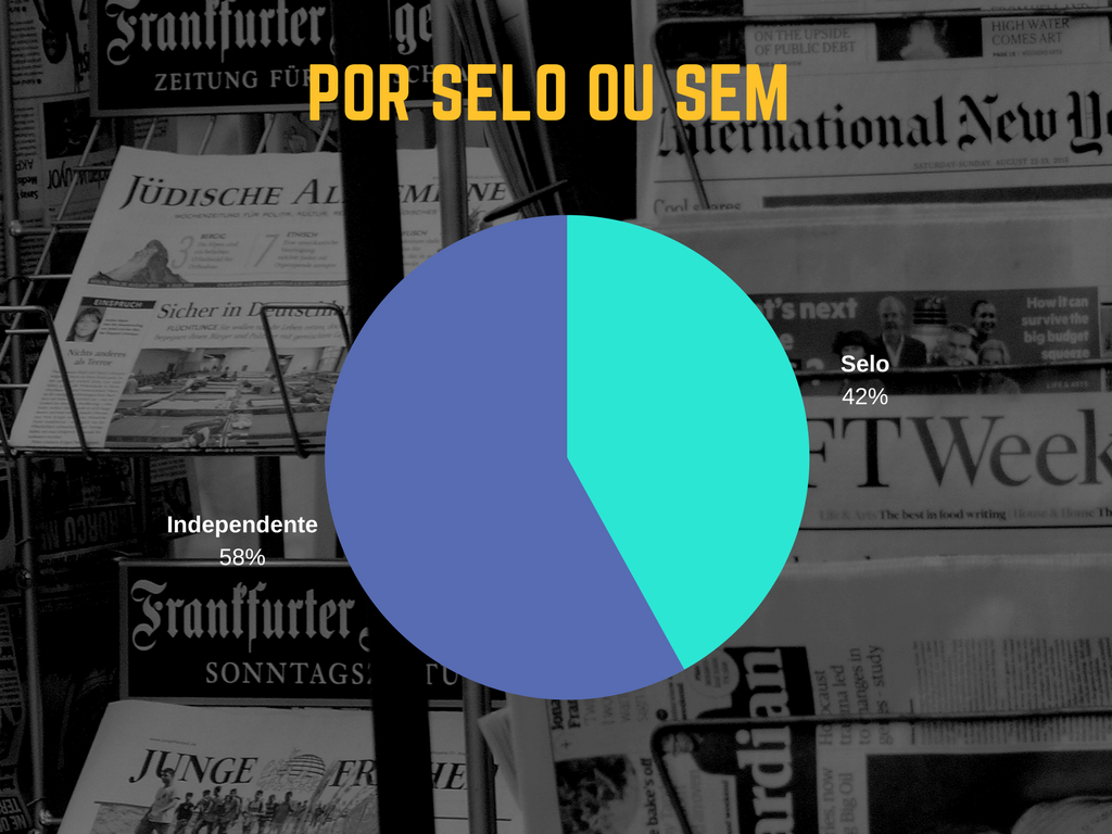 SElO OU INDIE